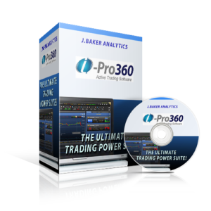 i-Pro360 Complete Indicator Package (Lease to own)